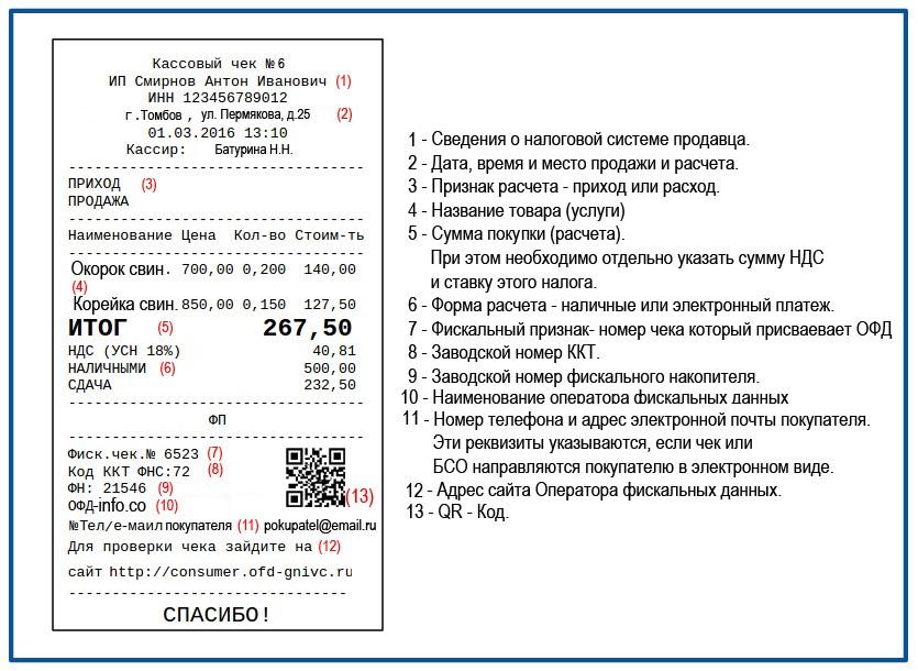 Образец-чека-полученного-от-онлайн-кассы