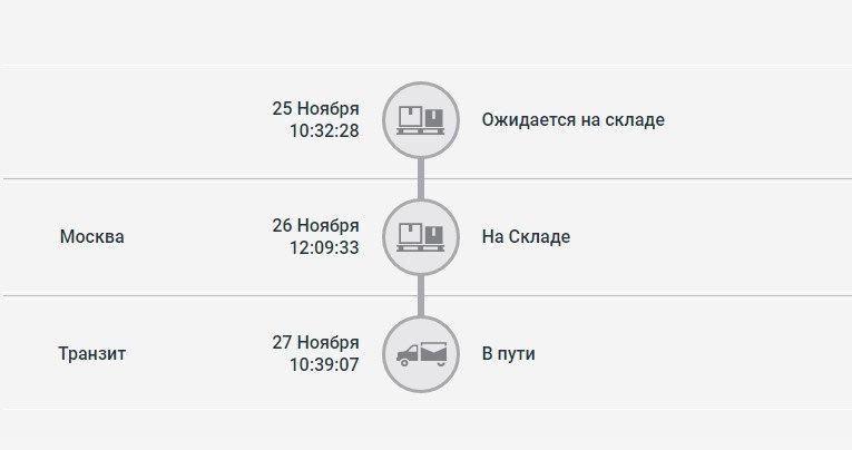 Пример-отслеживания-через-сайт-iml-ru