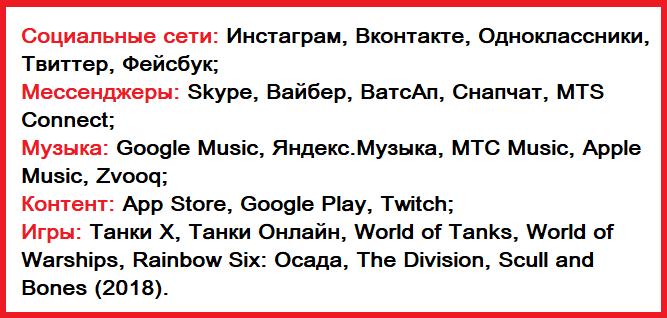 Список-приложений-с-бесплатным-доступом-в-тарифе-X